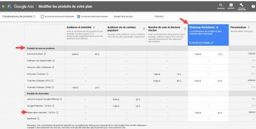 planificateur audiences google ads