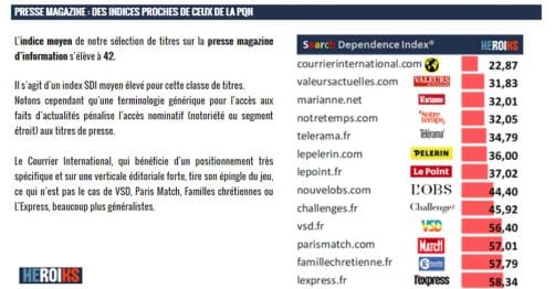 Presse magazine et Search