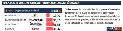 Pureplayers de la presse Française