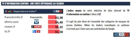 Chaines d'information Française