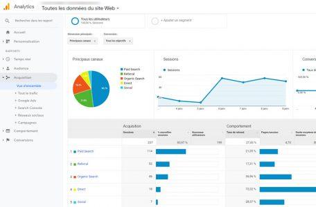 Google Analytics pour suivre l'audience d'un site Web