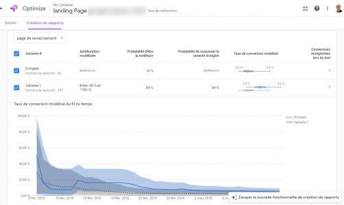 google optimize pour optimiser le rendu des pages d'un site