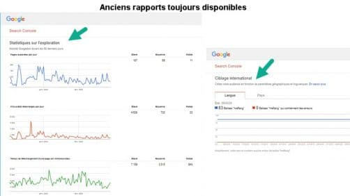 Anciens rapports disponibles search console