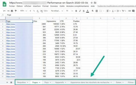 Rapport de performance google search console