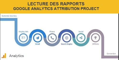 Les rapports de la fonctionnalité Attribution bêta de google analytics
