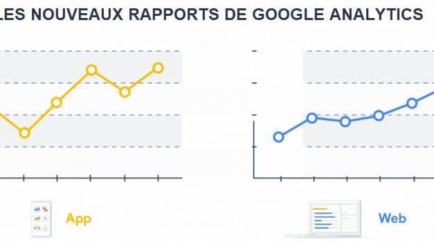 Schéma du parcours client avec Google analytics G4
