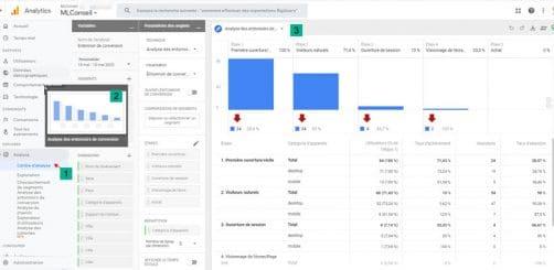 Explorer analyse des entonnoirs de cnversion app et web analytics
