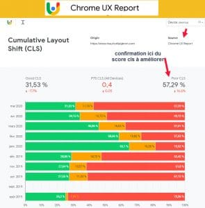 Rapport de Chrome Ux Report