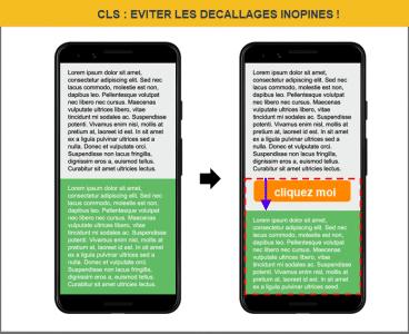 CLS : eviter les décalages inopinés
