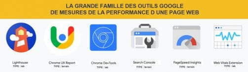 palette outils de mesure performance site web