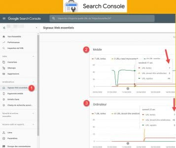 Signaux web essentiels search console