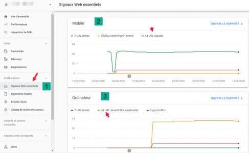 Signaux Web Essentiels sur la search console