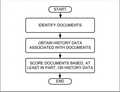 Date publication et seo