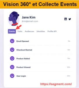 Collecte des events en scope 360