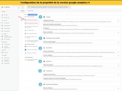Parametrages google analytics 4