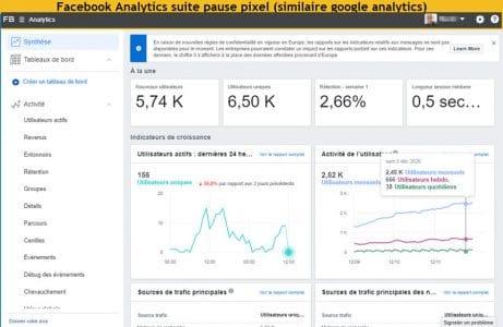 facebook analytics classique