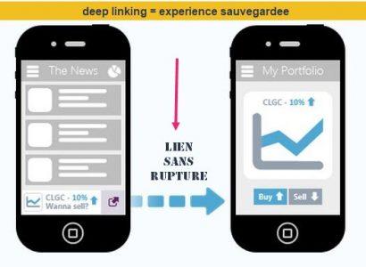 Navigation facilitée entre applications mobiles