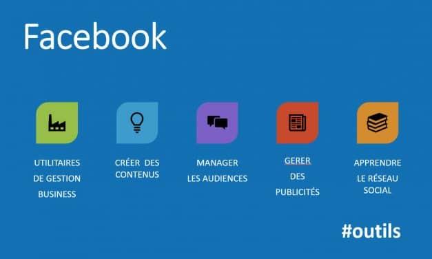 Panorama des outils du réseau social Facebook