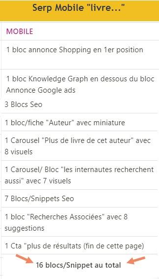 Relevés des blocs/snippets Google
