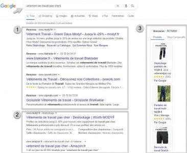 Intention transactionnelle serp google