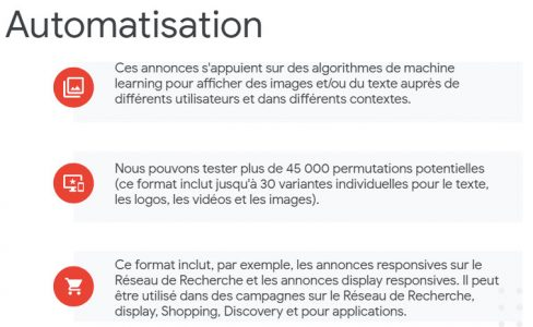 L'automatisation marketing
