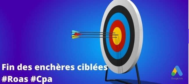 Enchères Google ads cibles Cpa Et Roas