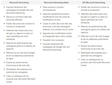 Outils Bing ads