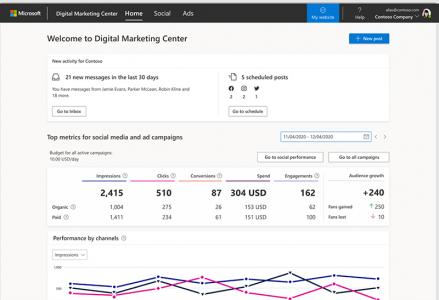 Lancer des campagne avec digital center