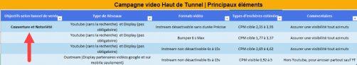 ampagne video haut de tunnel