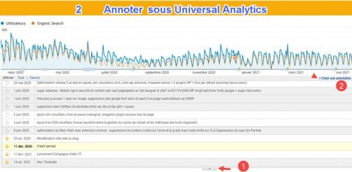 Ajouter des notes sous google analytics universal