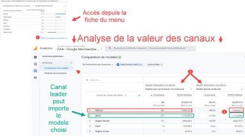 Analyse Attribution comparaison de modèle