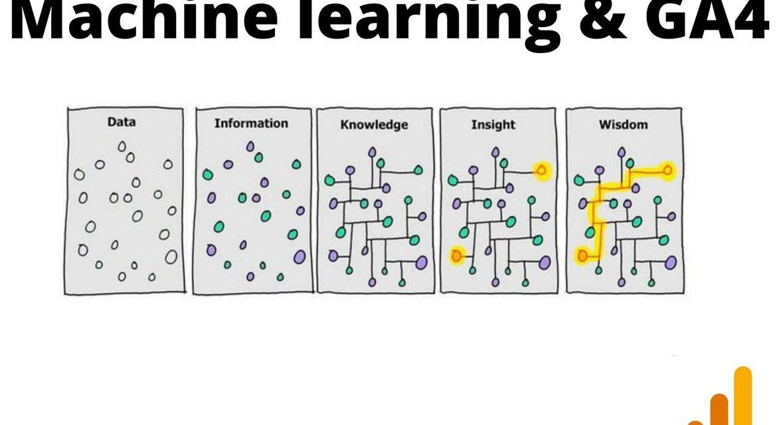Machine Learning et Google Analytics 4