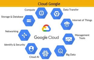 google-cloud-services